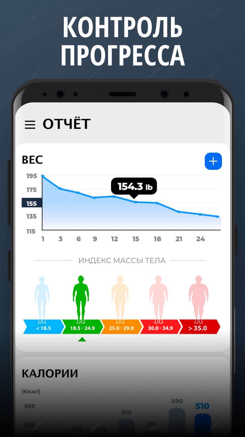 Тренировки для Дома – Никакого Оборудования screenshot