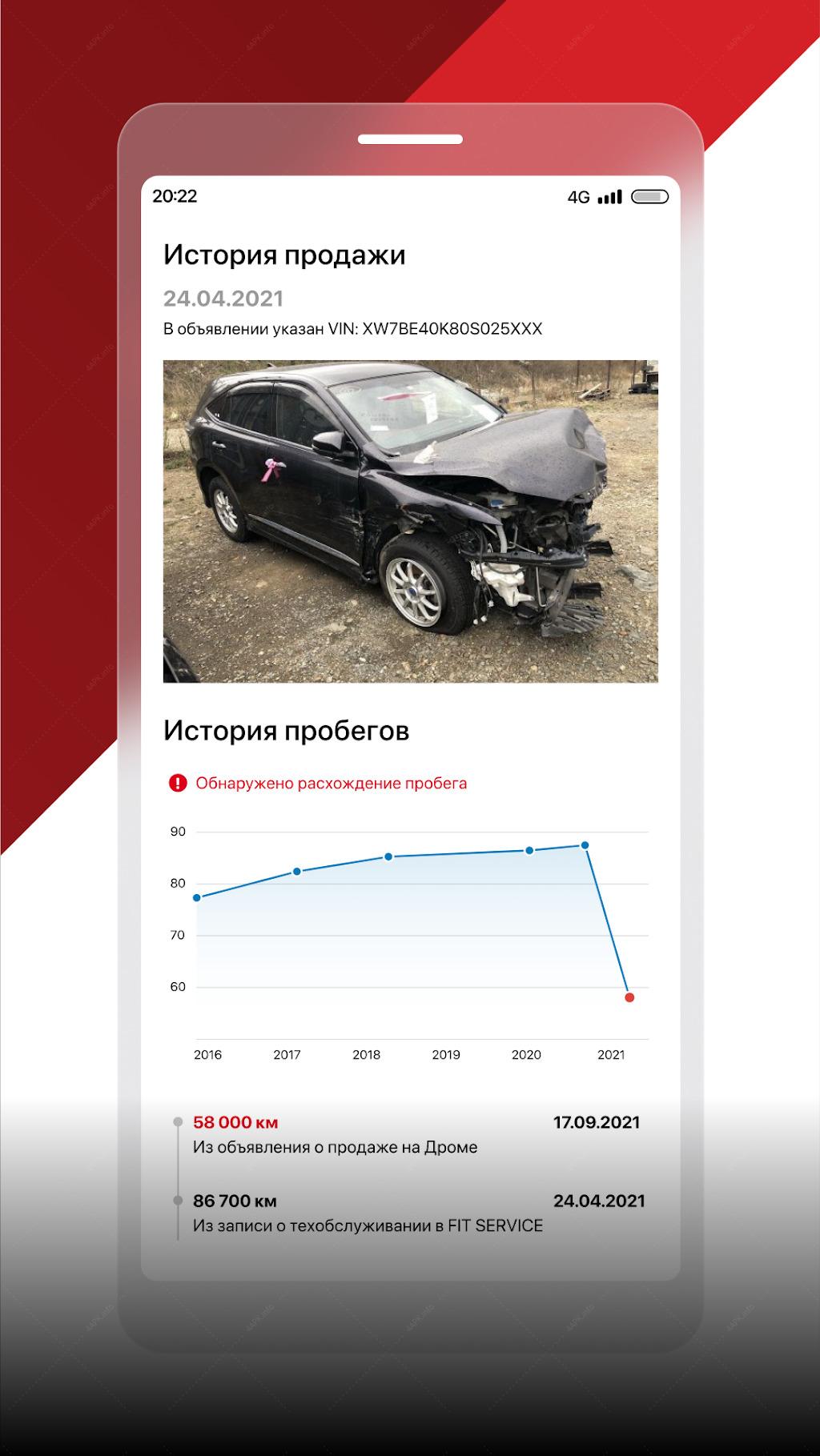 Дром Авто - цены на машины screenshot