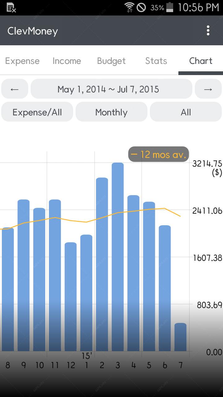 ClevMoney - Personal Finance screenshot